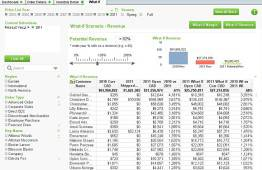 Analyse prix de revient dans Qlikview