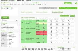 Analyse des stocks dans Qlikview