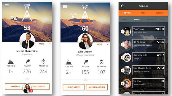 Peak Me Up, gestion de challenge commercial, animation des ventes