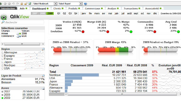 QlikView & Qlik Sense : business intelligence