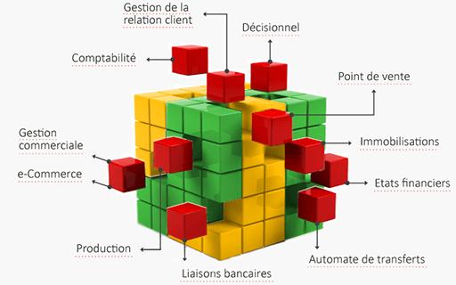 wavesoft-logiciel-module