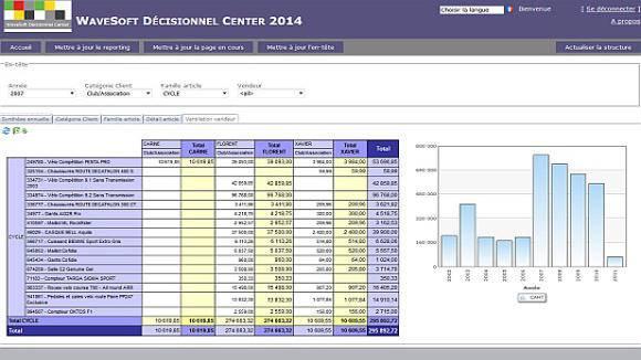 Tableau bord excel portail web Efficy CRM